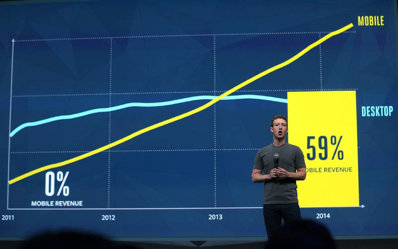 Facebook Ad Revenue - Compelo