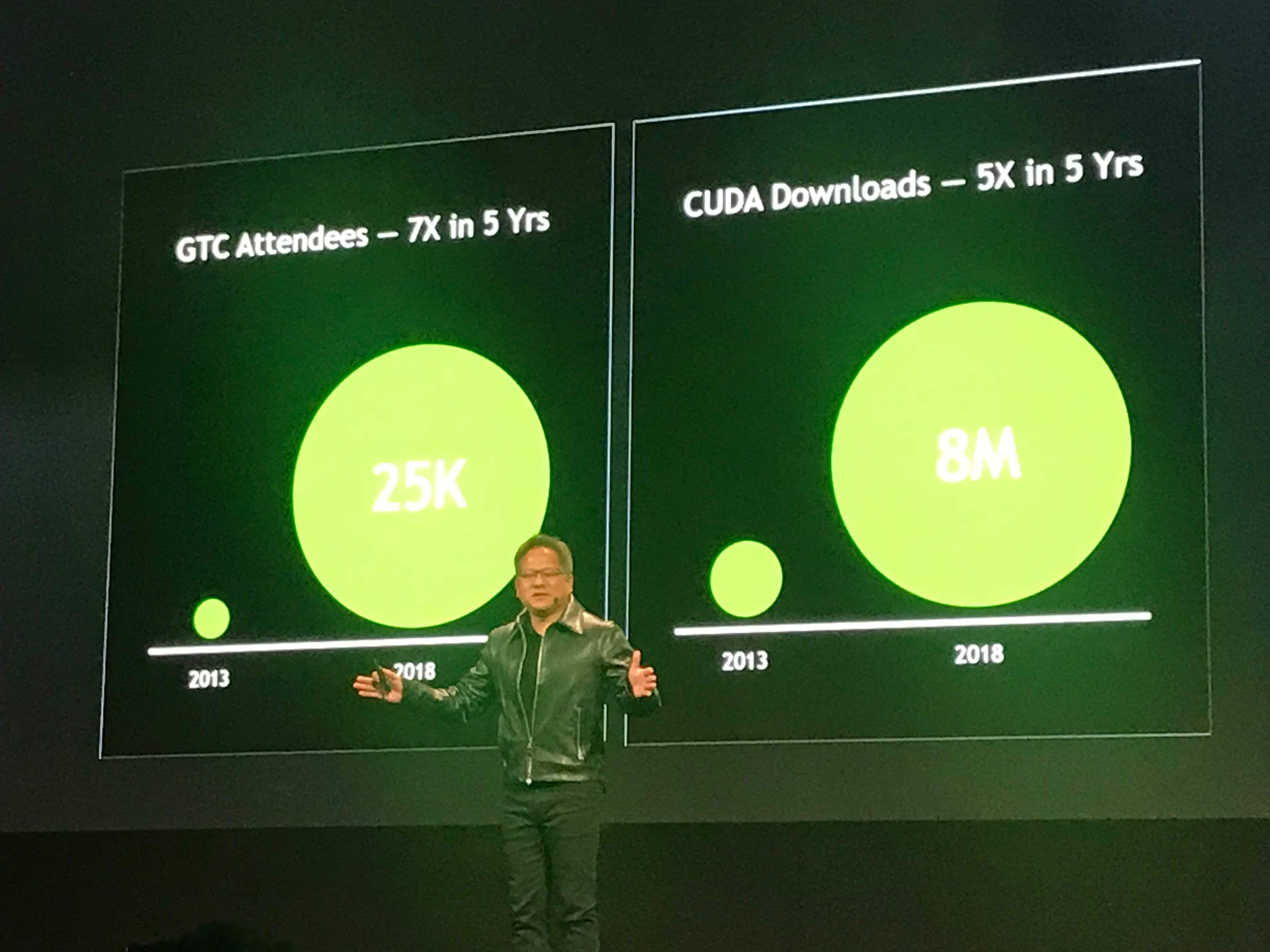 Who is Jensen Huang? NVIDIA CEO speaking at GTC 2018