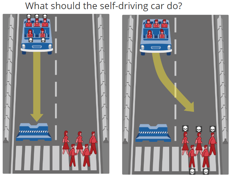 Regulating autonomous vehicles
