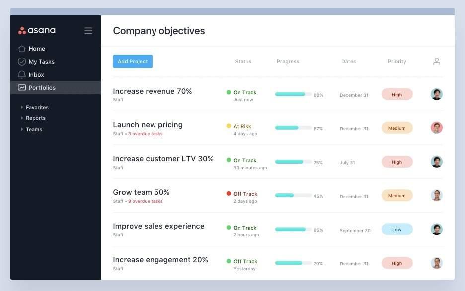 work management platform